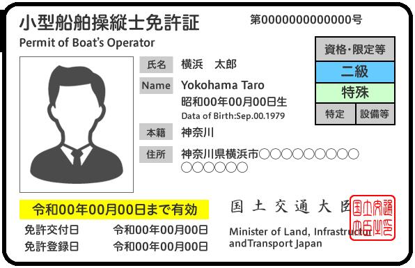 小型船舶免許証